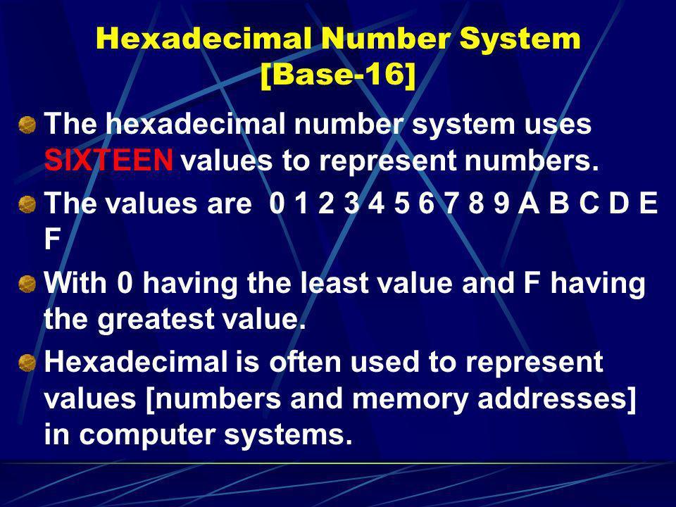 Hexadecimal Number System [Base-16]